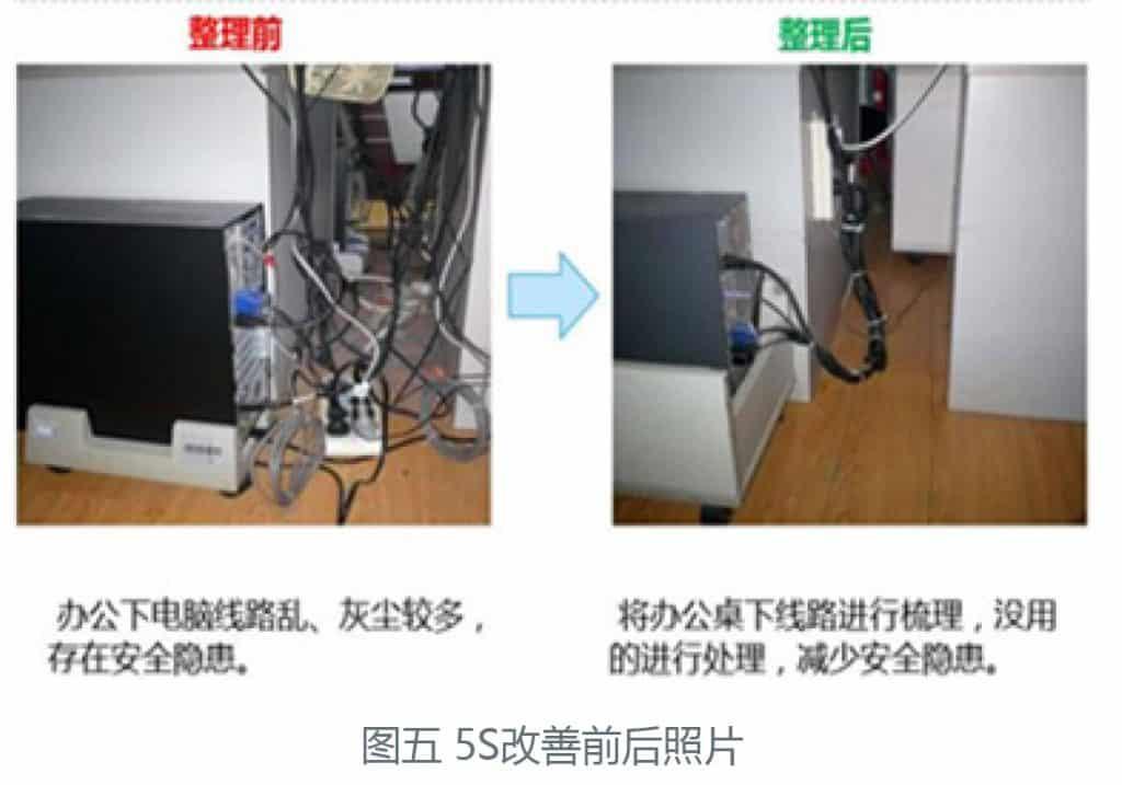 图五-5S改善前后照片